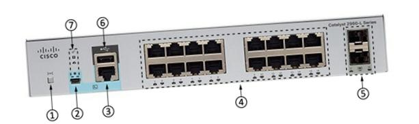 Commutateur de gigabit de Poe de port de WS-C2960L-16PS-LL 16, commutateurs de série L du catalyseur 2960 de Cisco